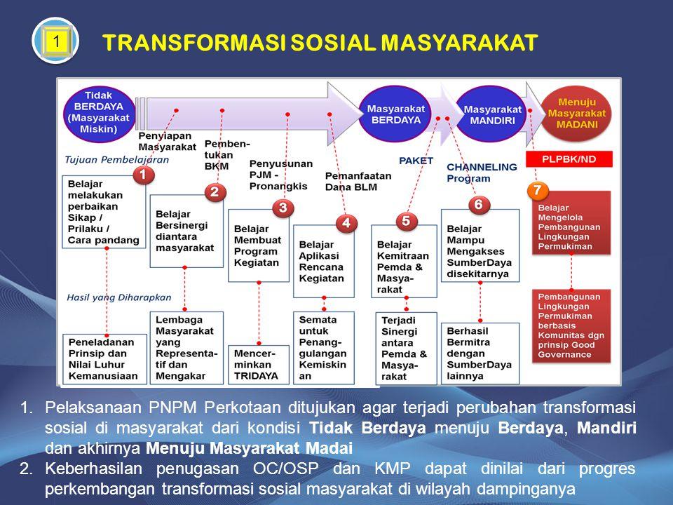 2 HASIL EVALUASI KINERJA MASYARAKAT (BKM) 1.Transformasi sosial masyarakat terus berkembang, dimana pada tahun 2013 sebanyak 6.270 Kel (60%) berstatus Mandiri dan 327 Kel (3%) berstatus Menuju Madani 2.Namun demikian, sampai tahun 2013 masih menyisakan sebanyak 37 Kel (0,4%) berstatus Belum Berdaya (Awal)