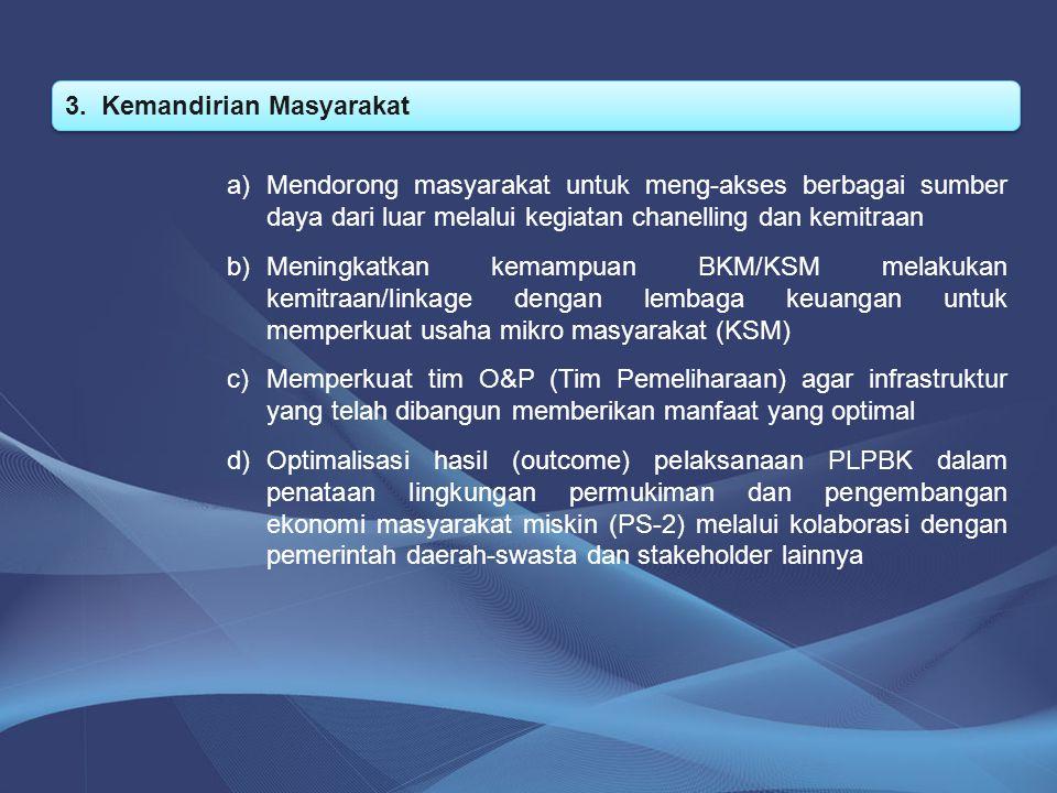 3. Kemandirian Masyarakat a)Mendorong masyarakat untuk meng-akses berbagai sumber daya dari luar melalui kegiatan chanelling dan kemitraan b)Meningkat