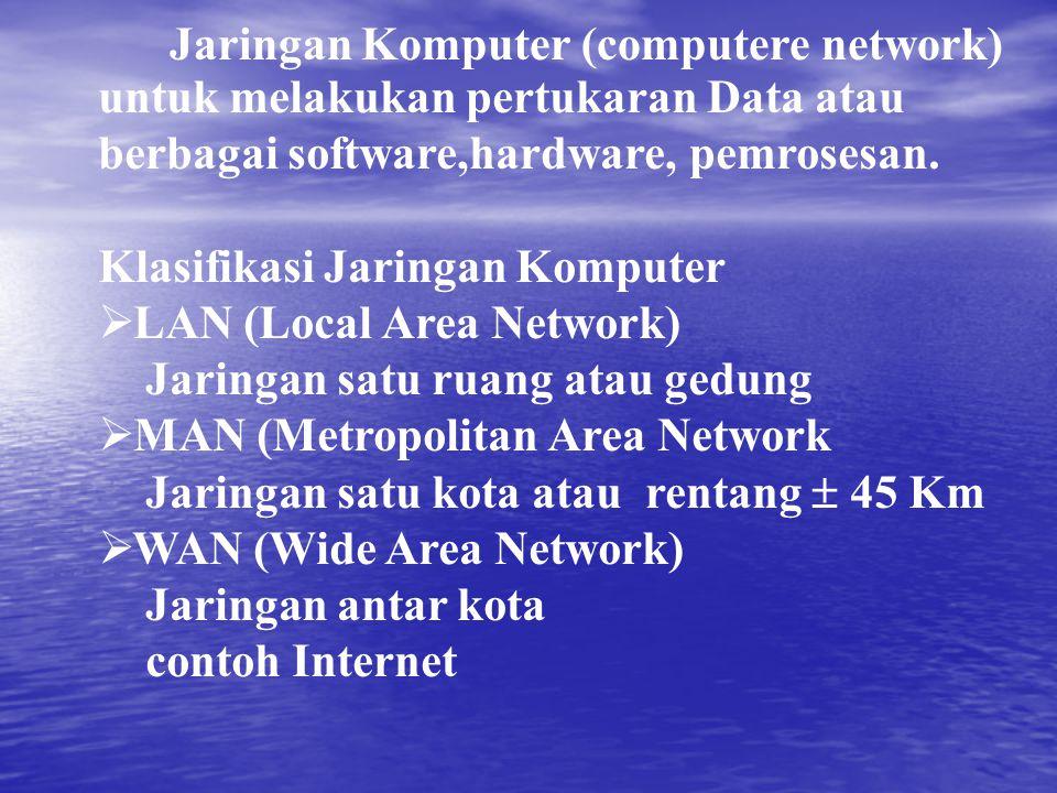 Jaringan Komputer (computere network) untuk melakukan pertukaran Data atau berbagai software,hardware, pemrosesan. Klasifikasi Jaringan Komputer  LAN