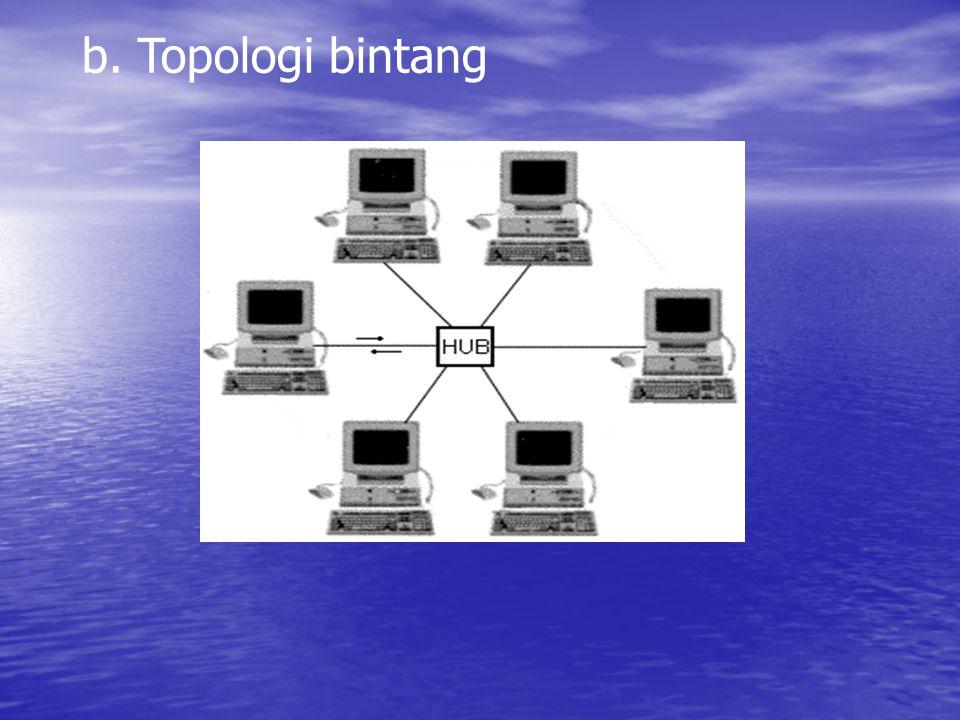 b. Topologi bintang