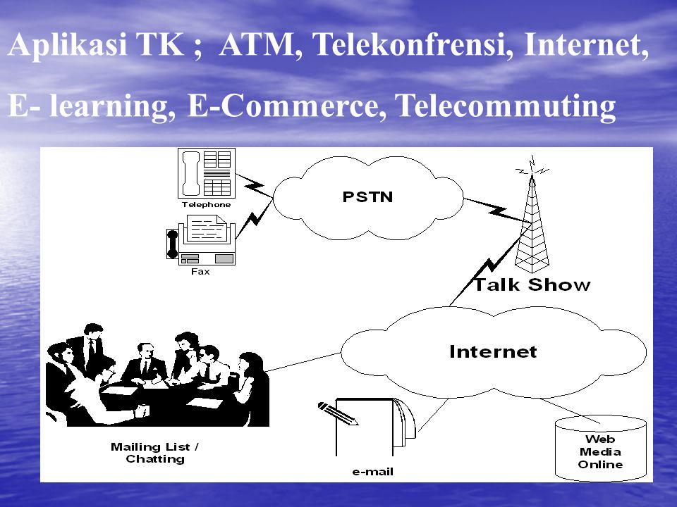 Jenis Sinyal Dasar sistem telekomunikasi adalah sinyal sinyal yang mengalir dari satu tempat ke Tempat lain dapat berbentuk analog atau Digital.