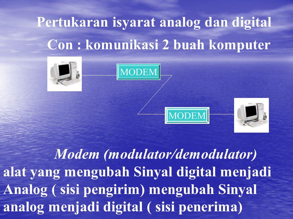 Pertukaran isyarat analog dan digital Con : komunikasi 2 buah komputer Modem (modulator/demodulator) alat yang mengubah Sinyal digital menjadi Analog