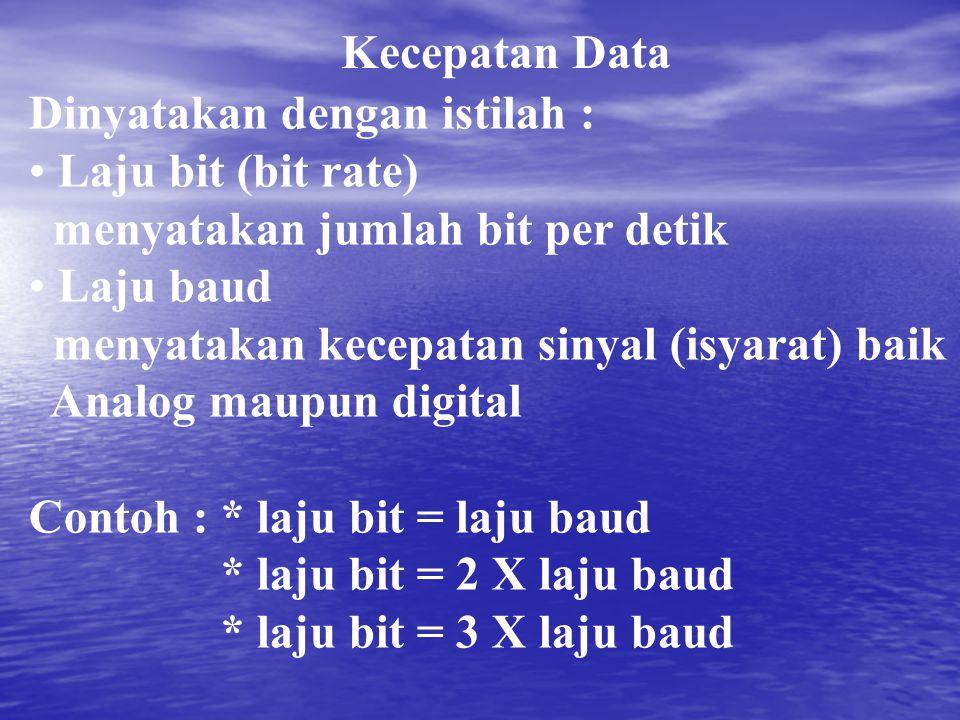 b. Topologi Pohon Hub