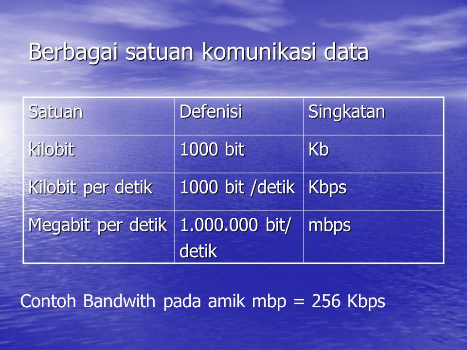 Berbagai satuan komunikasi data SatuanDefenisiSingkatan kilobit 1000 bit Kb Kilobit per detik 1000 bit /detik Kbps Megabit per detik 1.000.000 bit/ de