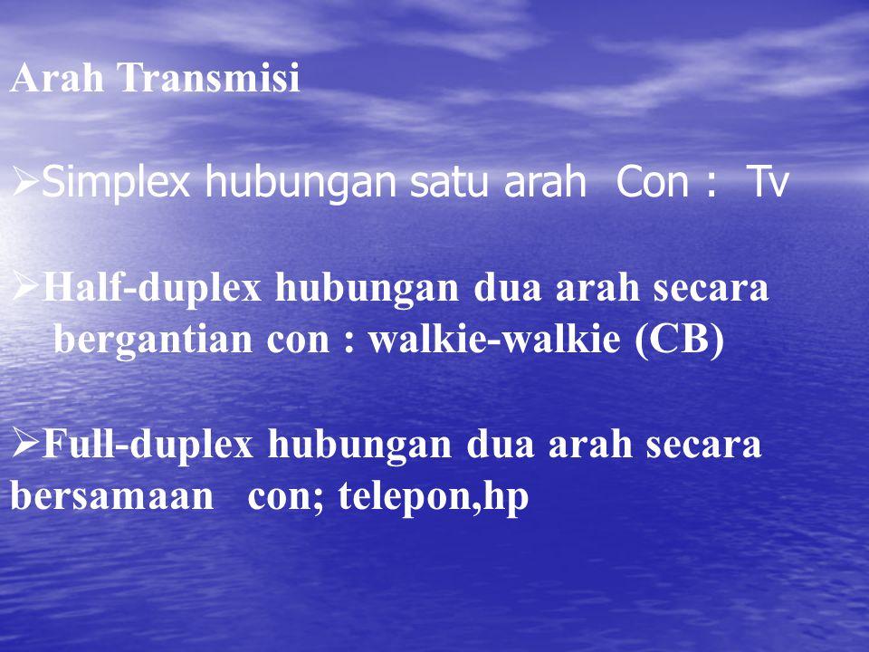 Arah Transmisi  Simplex hubungan satu arah Con : Tv  Half-duplex hubungan dua arah secara bergantian con : walkie-walkie (CB)  Full-duplex hubungan