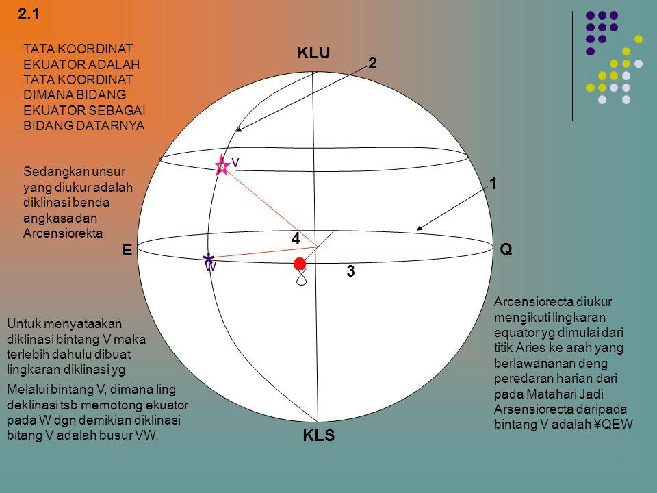 U S Z N KLU KLS 2.TATA KORDINAT EQUATOR E Q T B SBUT = LING HORIZON ZBNT = LING VERTIKAL EBQT = EQUATOR KLU- B-T-KLS = LING DEKLINASI BENDA ANGKASA