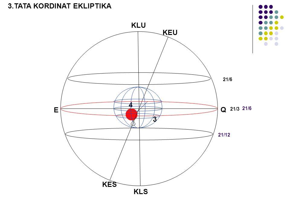 Q E KLU KLS Equator Ling. Declinasi SHA z 2.2
