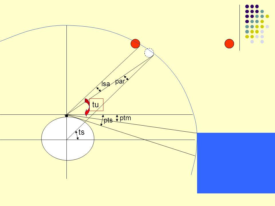 DEFINISI- DEFINISI - Cakrawala sejati : Irisan angkasa / bidang yg melalui titik pusat angkasa, tegak lurus pada nornal penilik.