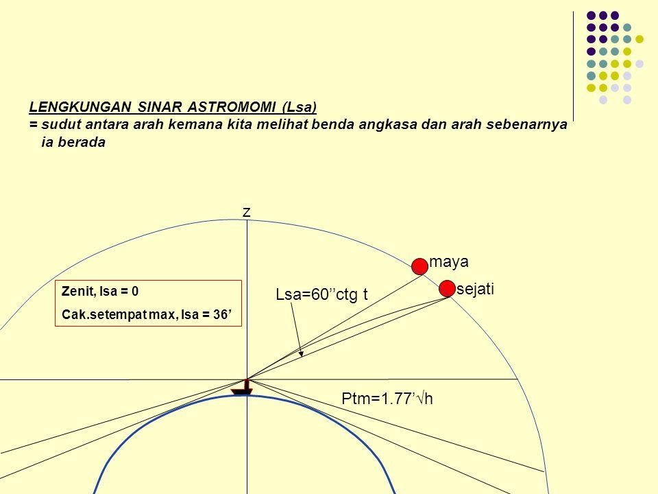 PENUNDUKAN TEPI LANGIT MAYA ( Ptm) Refraksi bumiawi : - Sinar cahaya yg datang dari tepi langit hrs menempu lapisan terbawah dari udara - Sudut antara arah melihat benda di bumi dan arah sebenarnya √ Ptm=1.77'√h