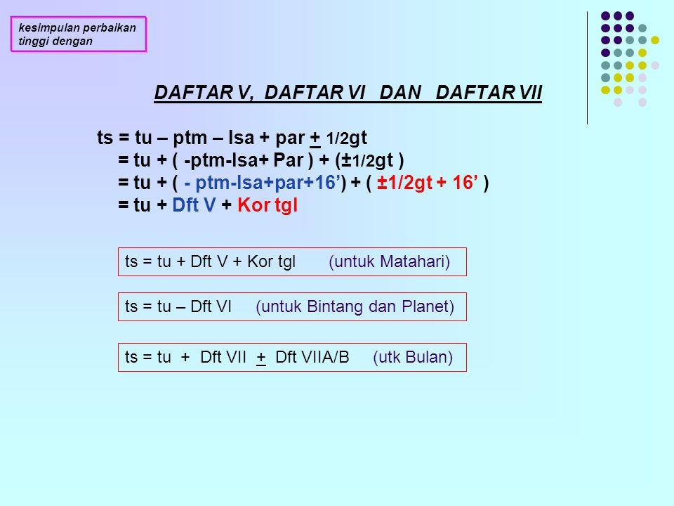 PERHITUNGAN ts = tu – ptm – lsa + par ± ½m Untuk Matahari, Bintang & Planet ptm = 1.77'√h lsa = 60'' ctg t par = 8.80'' cos t ½m (Mthr) = 15.8' – 16.3' (Juli – Jan) ½m (Bulan) = 14.7' s/d 16.7' (rata2 15.7') par & ½m (Bintang & Planet) = 0 kesimpulan perbaikan tinggi dengan almanak