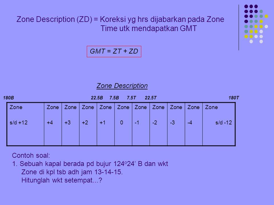 Waktu Zone ( Zone Time/ ZT) = Wkt menengah pada derajah pertengahan zone.