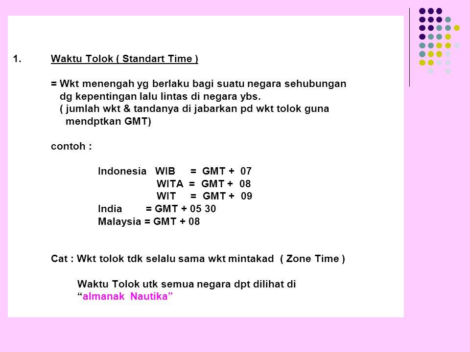 Zone Description (ZD) = Koreksi yg hrs dijabarkan pada Zone Time utk mendapatkan GMT Zone s/d +12 Zone +4 Zone +3 Zone +2 Zone +1 Zone 0 Zone Zone -2 Zone -3 Zone -4 Zone s/d -12 180B 22.5B 7.5B 7.5T 22.5T 180T GMT = ZT + ZD Zone Description Contoh soal: 1.