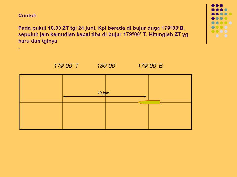 INTERNATIONAL DATE LINE 172.5T 172.5B -6 -7 -8 -9 -10 -11 -12 +12 +11 +10 +9 +8 +7 +6 KU KS 180