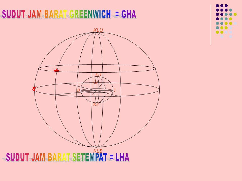 SUDUT JAM BARAT GREENWICH = GHA SUDUT JAM BARAT SETEMPAT = LHA KU KLU KS KLS Gr TB Busur pada lintasan harian dihitung mulai derajah atas kearah Barat sampai benda angkasa ybs.