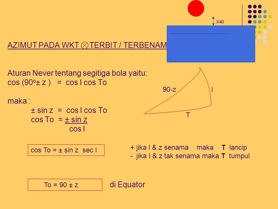 AZIMUT PADA WKT TERBIT / TERBENAM TERBIT / TERBENAM Z E QQ KLU KLS U S 90-l 90-z 90-t T P S l90-z