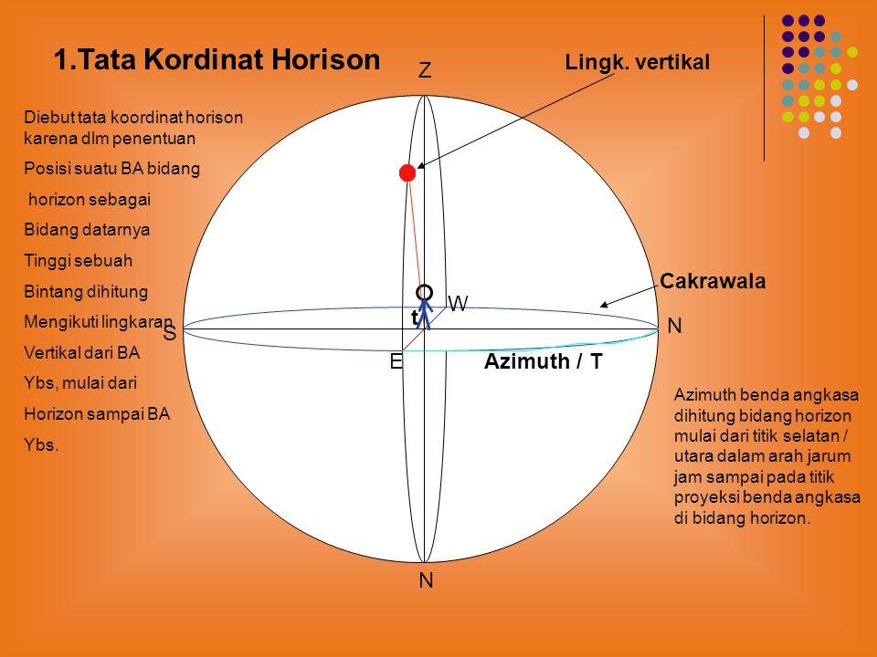Dalam peredarannya bumi mengelilingi matahari, sumbu putar bumi tidak tegak lurus terhadap bidang ekliptika, melainkan membentuk sudut 66 0.30 l terhadap bidang ekliptika.