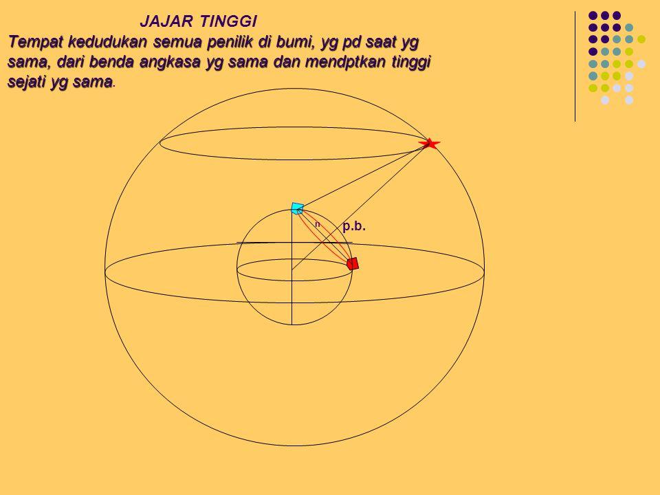 Skema perhitungan p.b ZT ZD GMT duga Ppw ddk GMT GHA(..h) Incr (..m..s) GHA P Zawal p.b.