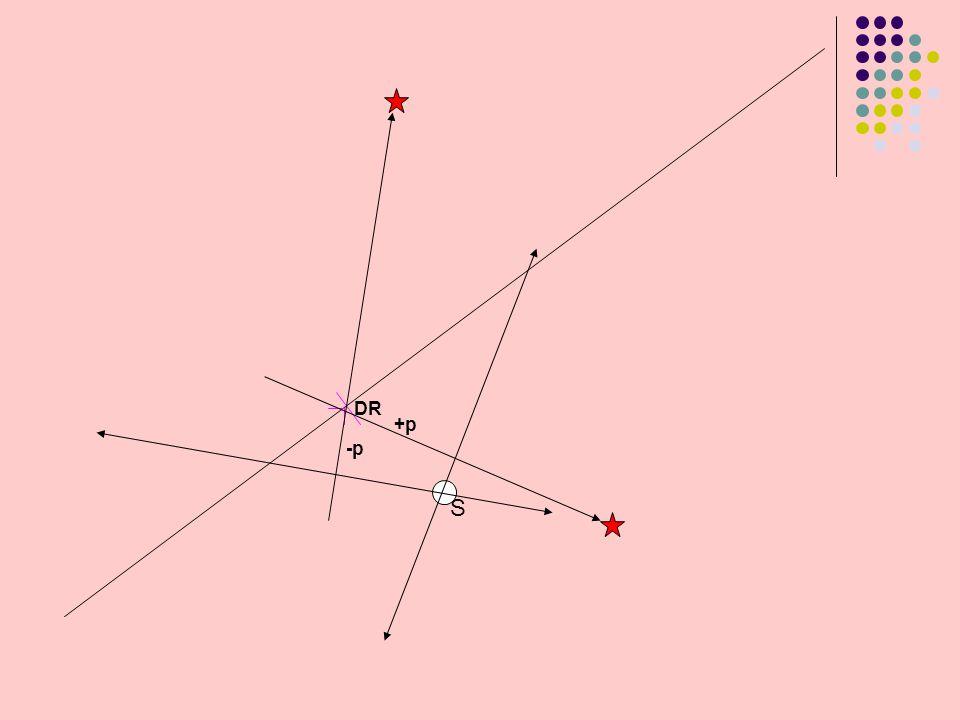agt +p PD Melukis garis tinggi ada 2 cara 1.Konstruksi pada peta 2.Konstruksi menggunakan kertas biasa