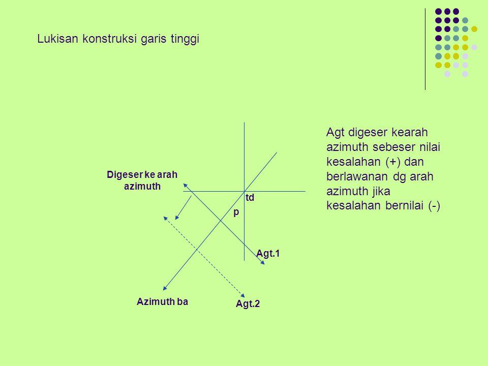 3. Kesalahan Tinggi Benda Angkasa Kesalahan tinggi dapat terjadi karena kesalahan dalam membaca sextan atau lupa memasukan koreksi indek sehingga memp