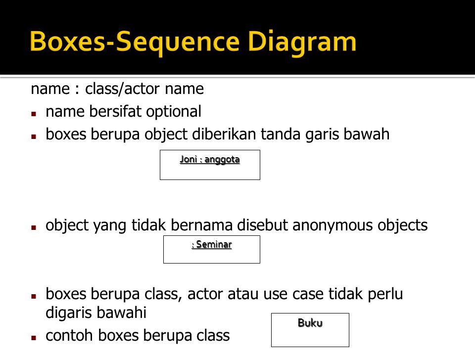 name : class/actor name name bersifat optional boxes berupa object diberikan tanda garis bawah object yang tidak bernama disebut anonymous objects box