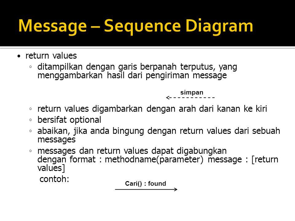 return values ◦ ditampilkan dengan garis berpanah terputus, yang menggambarkan hasil dari pengiriman message ◦ return values digambarkan dengan arah d