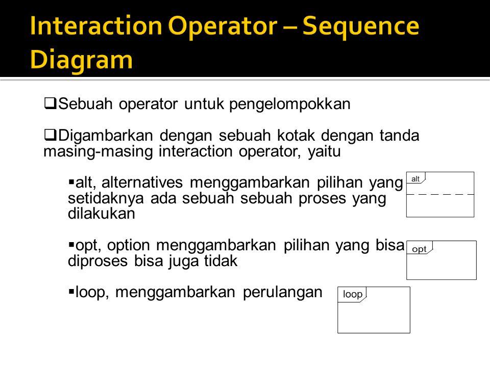 dipakai untuk menggambarkan pilihan (if) pada sequence diagram dipisahkan dengan garis terputus dikombinasikan dengan interaction operator alt Setiap regions harus mempunyai guard/keterangan, contoh gambar sebelumnya [else] atau [applicant on eligibility in ] Biasa digunakan dengan interaction operator alt