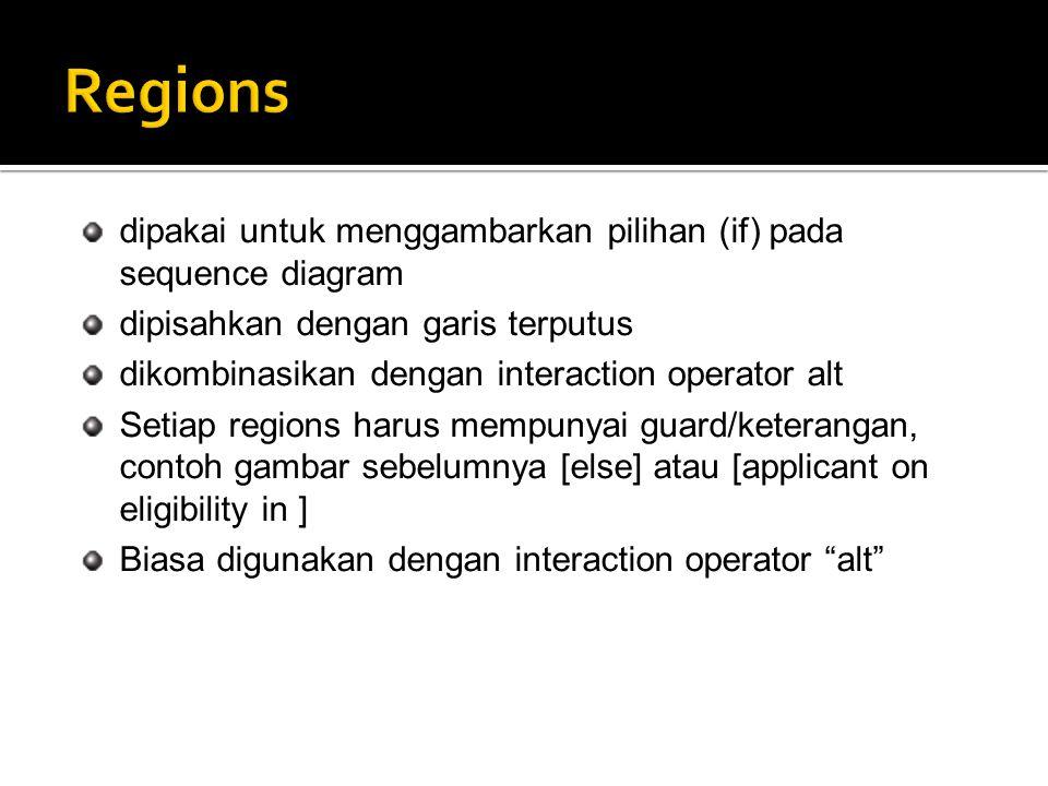 dipakai untuk menggambarkan pilihan (if) pada sequence diagram dipisahkan dengan garis terputus dikombinasikan dengan interaction operator alt Setiap