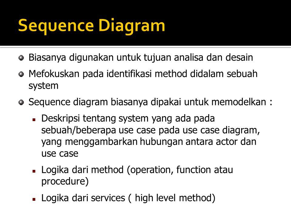 Biasanya digunakan untuk tujuan analisa dan desain Mefokuskan pada identifikasi method didalam sebuah system Sequence diagram biasanya dipakai untuk m