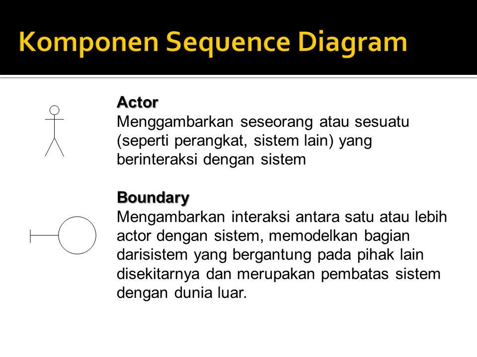 Actor Menggambarkan seseorang atau sesuatu (seperti perangkat, sistem lain) yang berinteraksi dengan sistemBoundary Mengambarkan interaksi antara satu