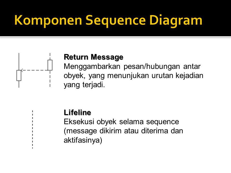 Return Message Menggambarkan pesan/hubungan antar obyek, yang menunjukan urutan kejadian yang terjadi.Lifeline Eksekusi obyek selama sequence (message