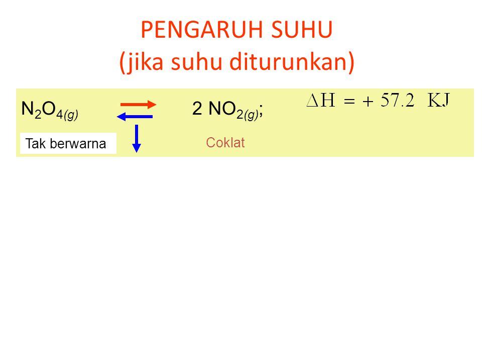 PENGARUH SUHU (jika suhu diturunkan) N 2 O 4(g) 2 NO 2(g) ; Tak berwarna Coklat