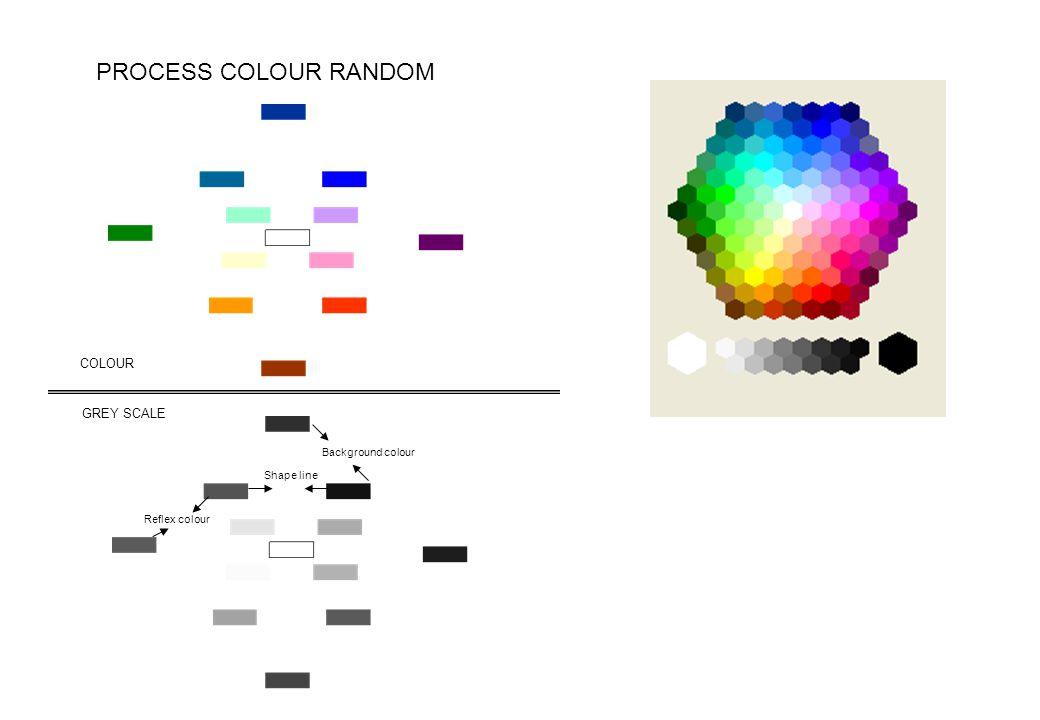 PROCESS COLOUR RANDOM COLOUR GREY SCALE Shape line Background colour Reflex colour