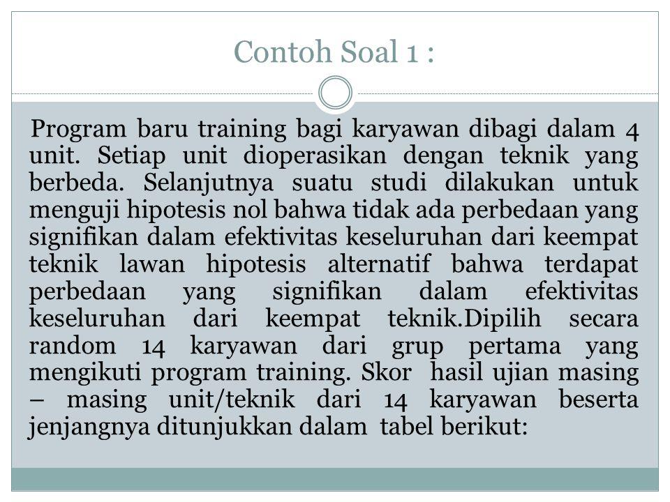 Contoh Soal 1 : Program baru training bagi karyawan dibagi dalam 4 unit. Setiap unit dioperasikan dengan teknik yang berbeda. Selanjutnya suatu studi