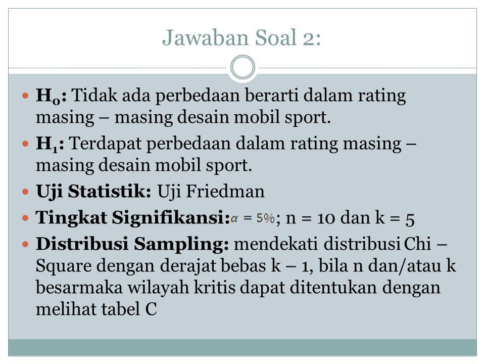 Jawaban Soal 2: H 0 : Tidak ada perbedaan berarti dalam rating masing – masing desain mobil sport.