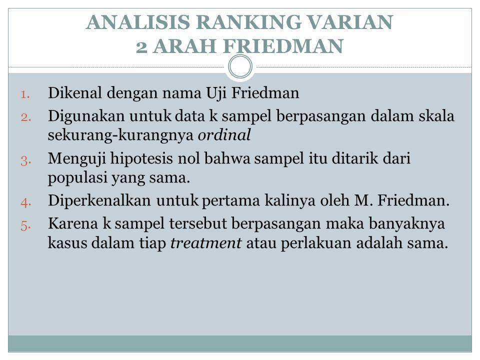 ANALISIS RANKING VARIAN 2 ARAH FRIEDMAN 1. Dikenal dengan nama Uji Friedman 2. Digunakan untuk data k sampel berpasangan dalam skala sekurang-kurangny
