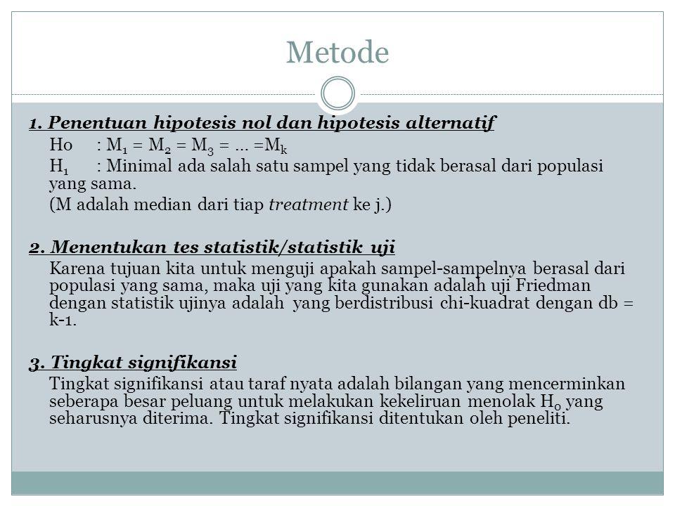 Metode 1. Penentuan hipotesis nol dan hipotesis alternatif Ho: M 1 = M 2 = M 3 = … =M k H 1 : Minimal ada salah satu sampel yang tidak berasal dari po