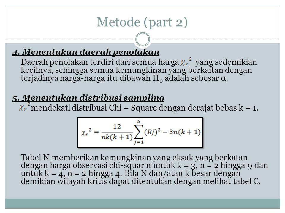Metode (part 3) 6.Menentukan keputusan tolak atau terima H 0 dan mengambil kesimpulan.