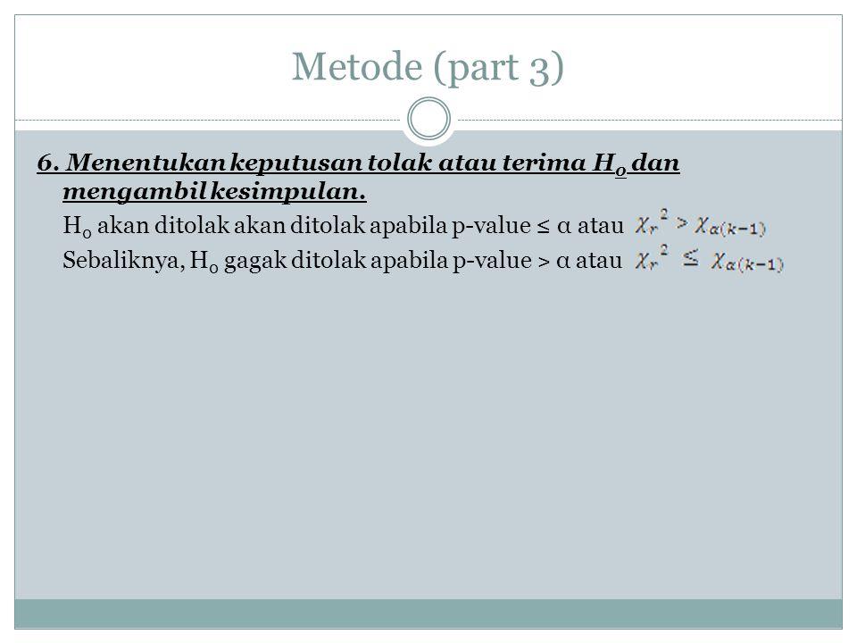 Metode (part 3) 6. Menentukan keputusan tolak atau terima H 0 dan mengambil kesimpulan. H 0 akan ditolak akan ditolak apabila p-value ≤ α atau Sebalik