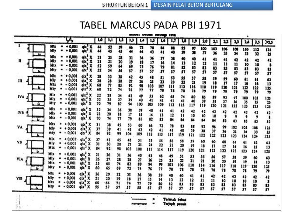 DESAIN PELAT BETON BERTULANG STRUKTUR BETON 1 TABEL MARCUS PADA PBI 1971