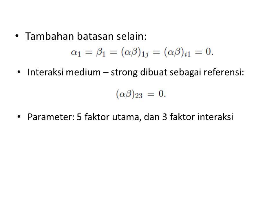 Tambahan batasan selain: Interaksi medium – strong dibuat sebagai referensi: Parameter: 5 faktor utama, dan 3 faktor interaksi