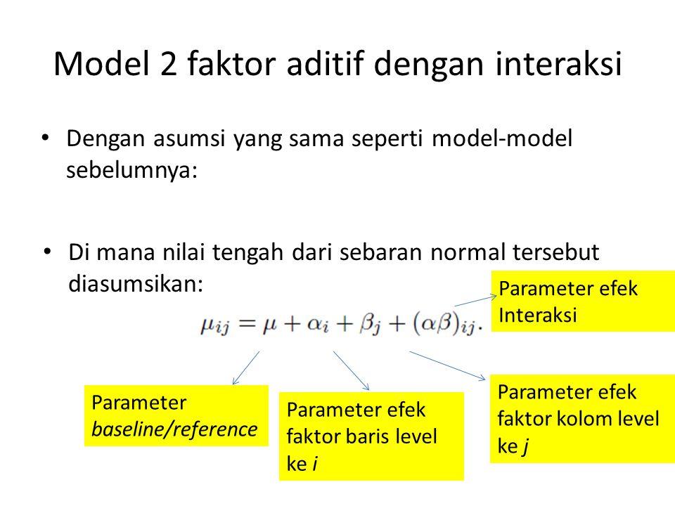 # parameter: 1 + #level faktor baris + #level faktor kolom + (#level faktor baris × #level faktor kolom) Digunakan pendekatan cell referenced Dengan pendekatan regresi dummy, faktor interaksi adalah perkalian dari variabel dummy yang menggambarkan kombinasi semua level faktor baris dan semua level faktor kolom