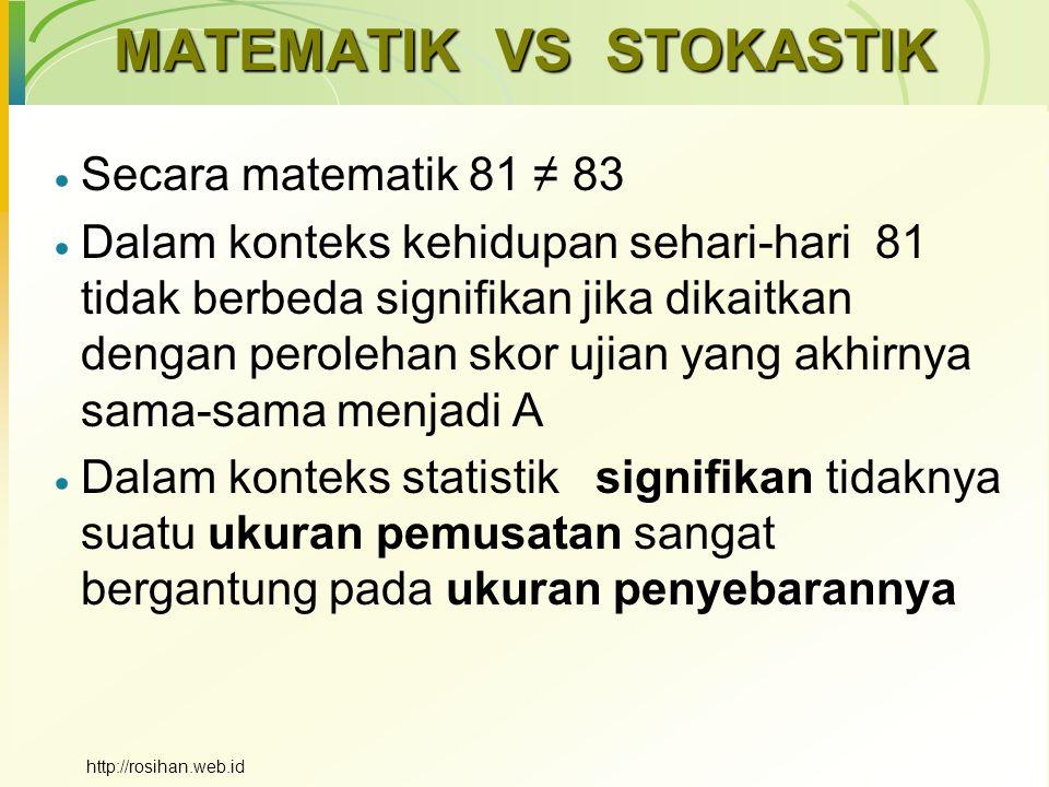 MATEMATIK VS STOKASTIK  Secara matematik 81 ≠ 83  Dalam konteks kehidupan sehari-hari 81 tidak berbeda signifikan jika dikaitkan dengan perolehan skor ujian yang akhirnya sama-sama menjadi A  Dalam konteks statistik signifikan tidaknya suatu ukuran pemusatan sangat bergantung pada ukuran penyebarannya http://rosihan.web.id