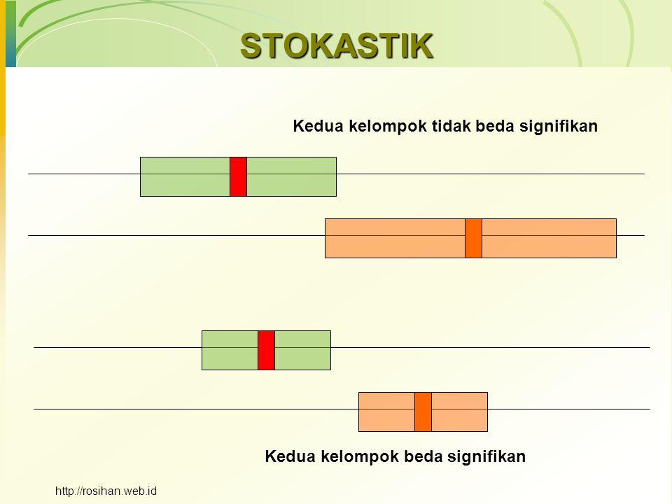 STOKASTIK Kedua kelompok tidak beda signifikan Kedua kelompok beda signifikan http://rosihan.web.id