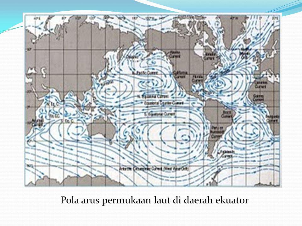 Pola arus permukaan laut di daerah ekuator
