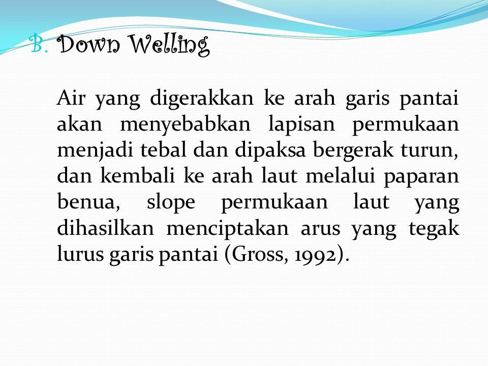 B. Down Welling Air yang digerakkan ke arah garis pantai akan menyebabkan lapisan permukaan menjadi tebal dan dipaksa bergerak turun, dan kembali ke a
