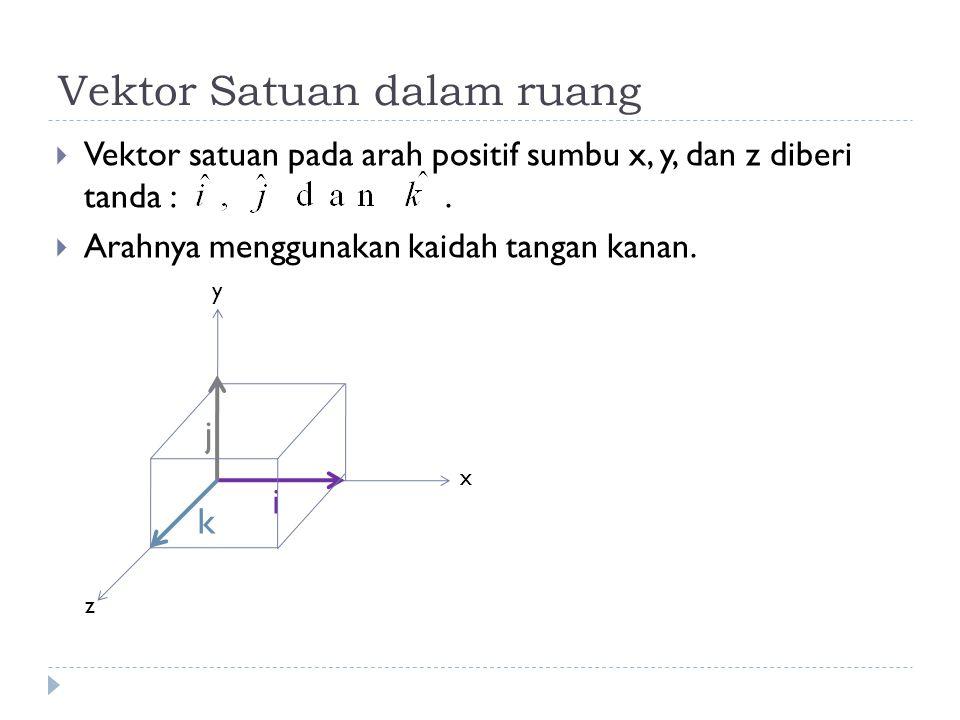 Komponen – komponen vektor dlm vektor satuan  Vektor dinyatakan dalam magnitudo/panjang r dan arah.