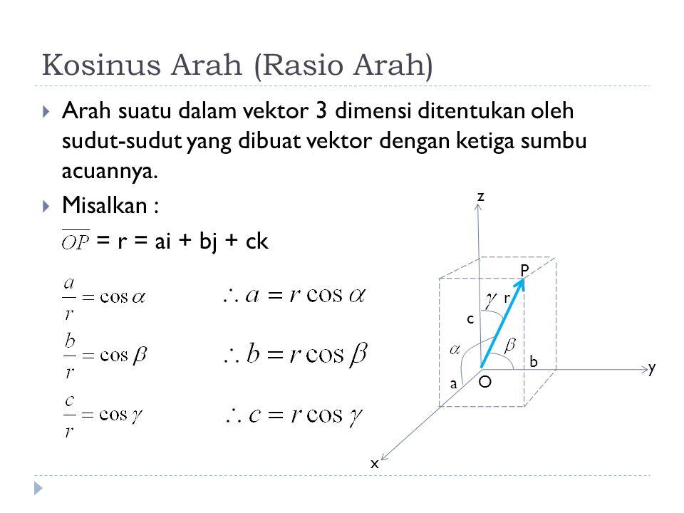 Komponen Vektor dlm ruang 3  Vektor OP di ruang dimensi 3 dinyatakan dengan titik asal O dari sistem koordinat tegak lurus.