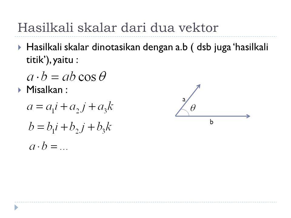 Latihan  Tentukan kosinus/rasio arah dari vektor-vektor berikut : 1. 2. 3. 4. 5.
