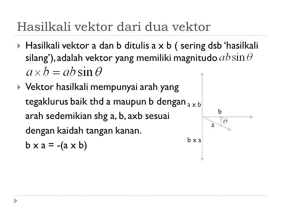 Hasilkali skalar dari dua vektor  Hasilkali skalar dinotasikan dengan a.b ( dsb juga 'hasilkali titik'), yaitu :  Misalkan : a b