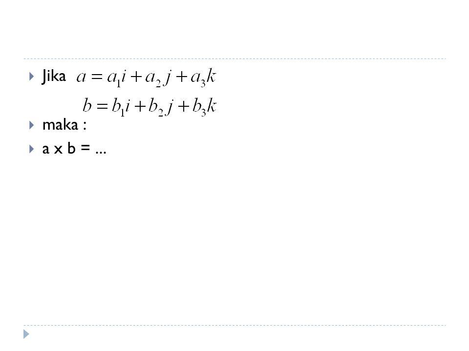 Hasilkali vektor dari dua vektor  Hasilkali vektor a dan b ditulis a x b ( sering dsb 'hasilkali silang'), adalah vektor yang memiliki magnitudo  Vektor hasilkali mempunyai arah yang tegaklurus baik thd a maupun b dengan arah sedemikian shg a, b, axb sesuai dengan kaidah tangan kanan.